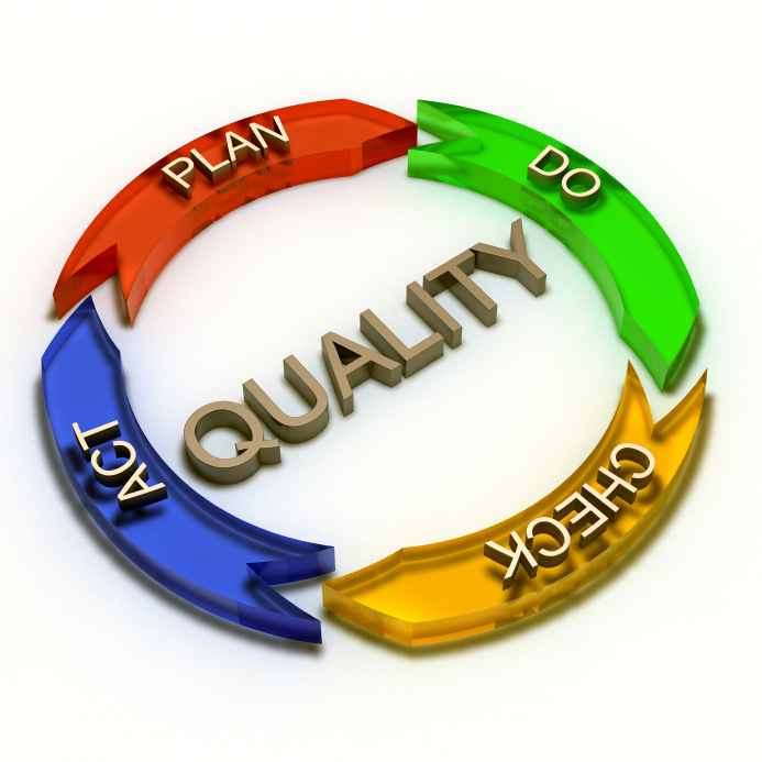 Stock graphic on what quality means